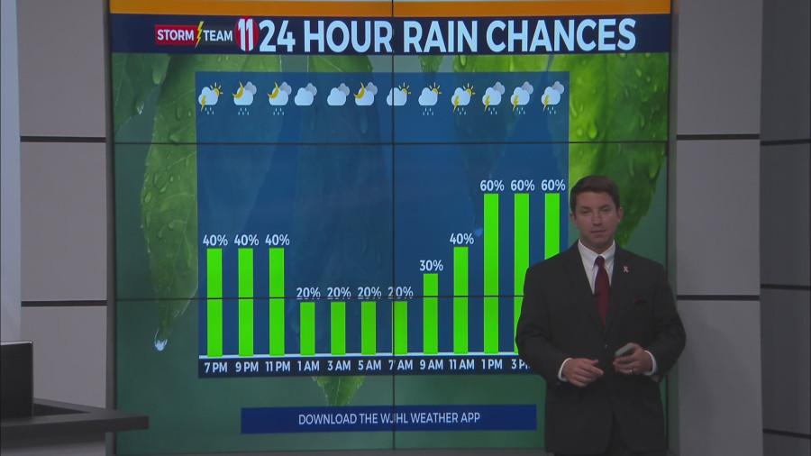 تیم طوفان 11: جو مرطوب احتمال باران را در طول هفته افزایش می دهد